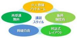 NLP_青山ココロコート5